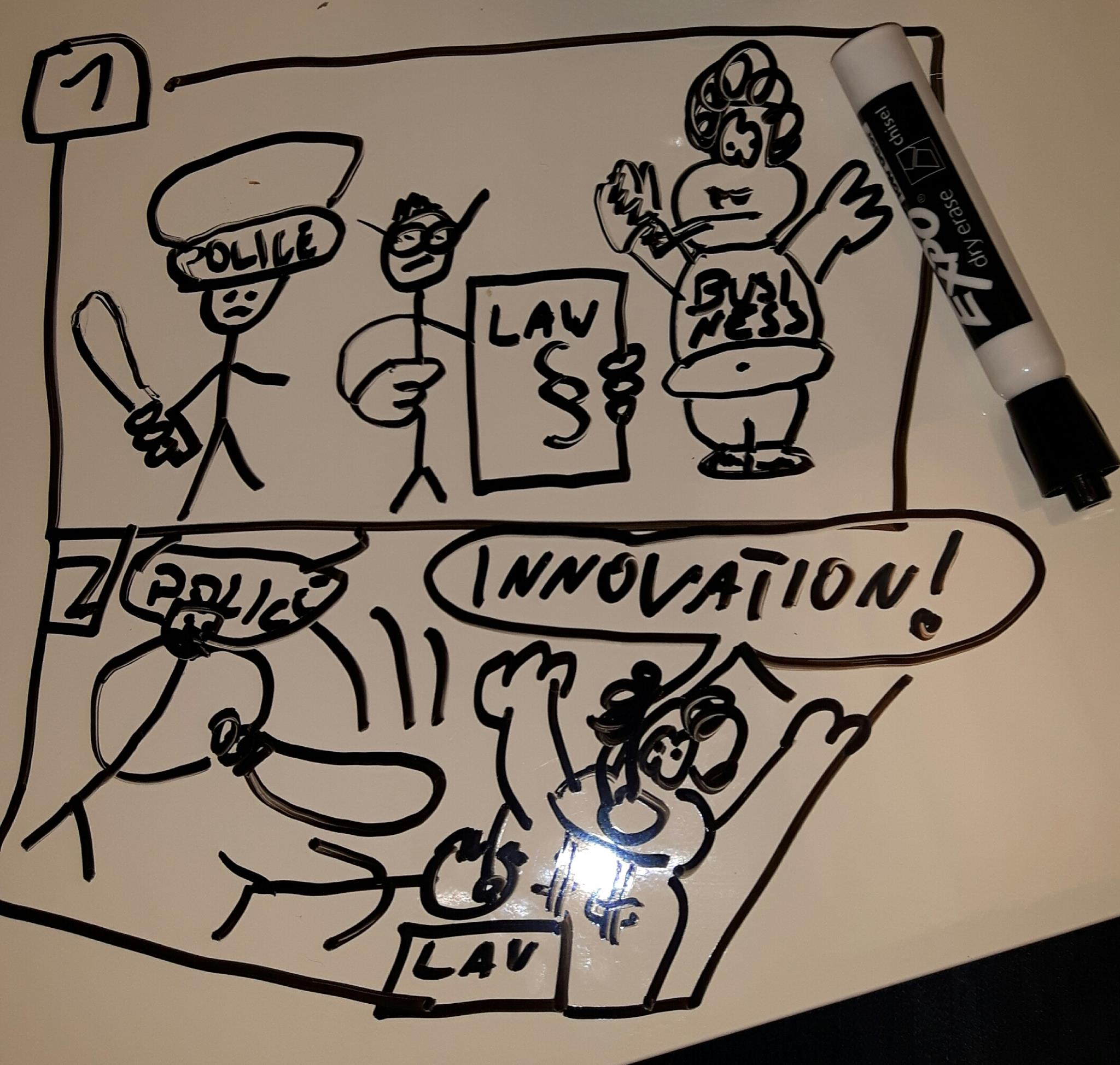 innovationx